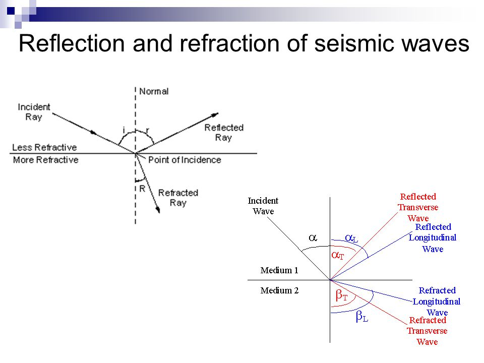 reflection and refraction of seismic waves