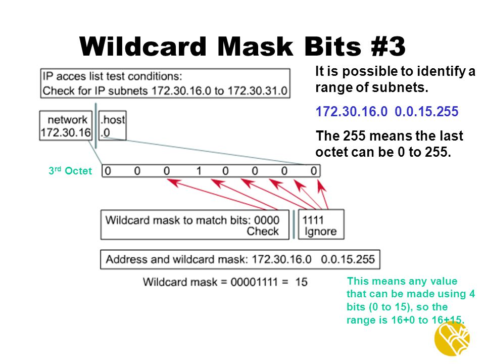 Wildcard Mask Bits #3 It is possible to identify a range of subnets.