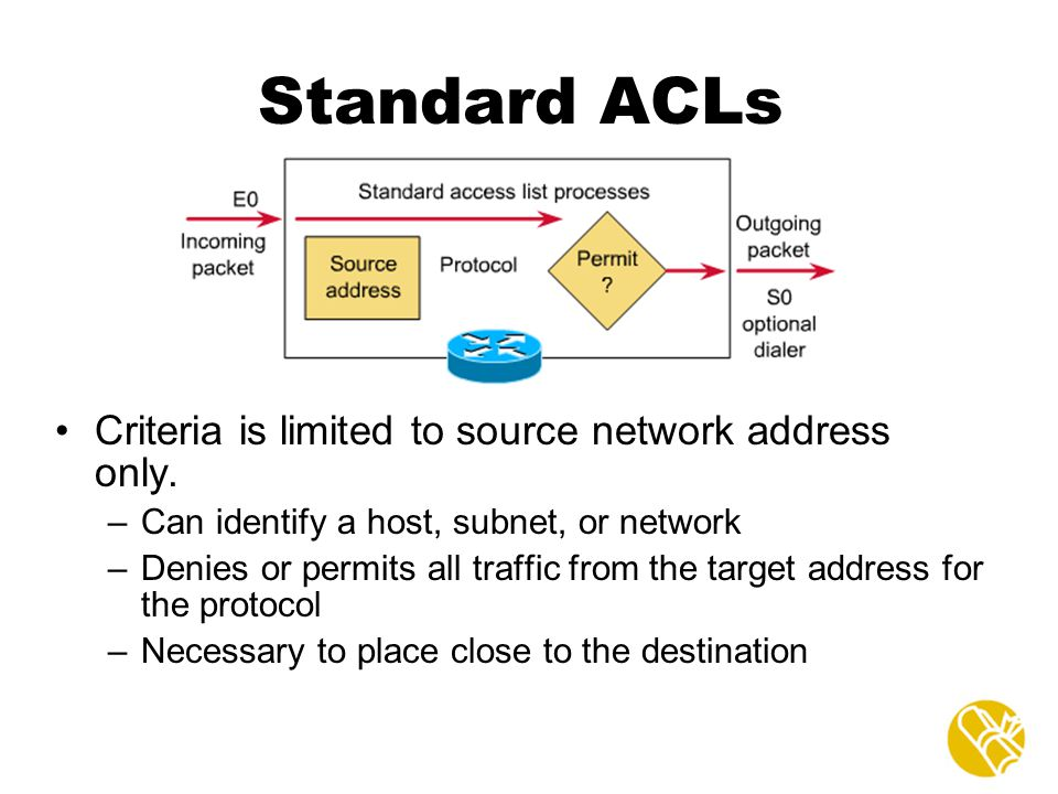 Standard ACLs Criteria is limited to source network address only.