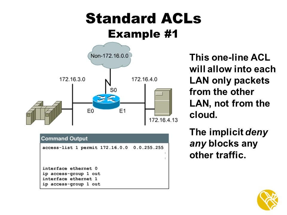 Standard ACLs Example #1