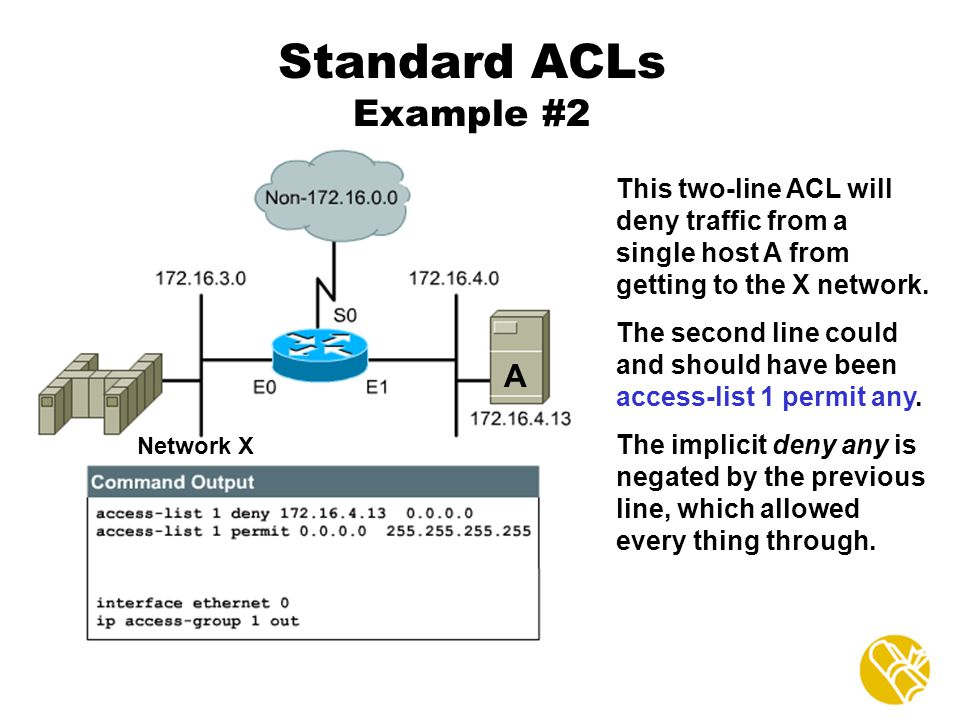 Standard ACLs Example #2