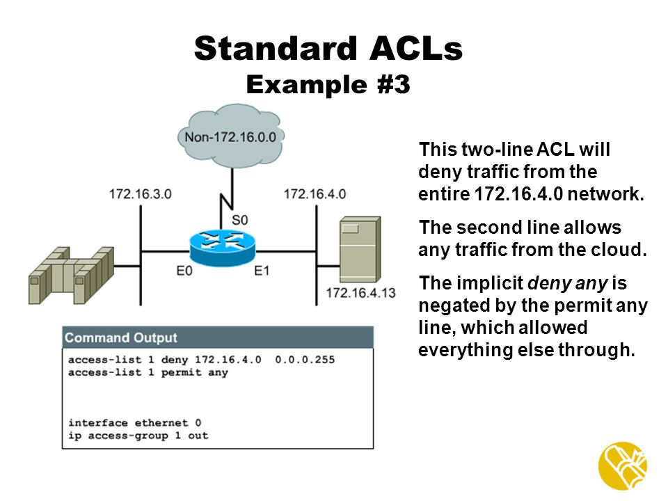 Standard ACLs Example #3