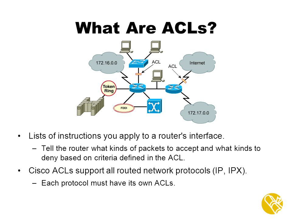 What Are ACLs Lists of instructions you apply to a router s interface.