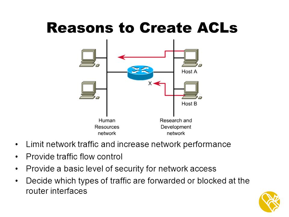 Reasons to Create ACLs Limit network traffic and increase network performance. Provide traffic flow control.