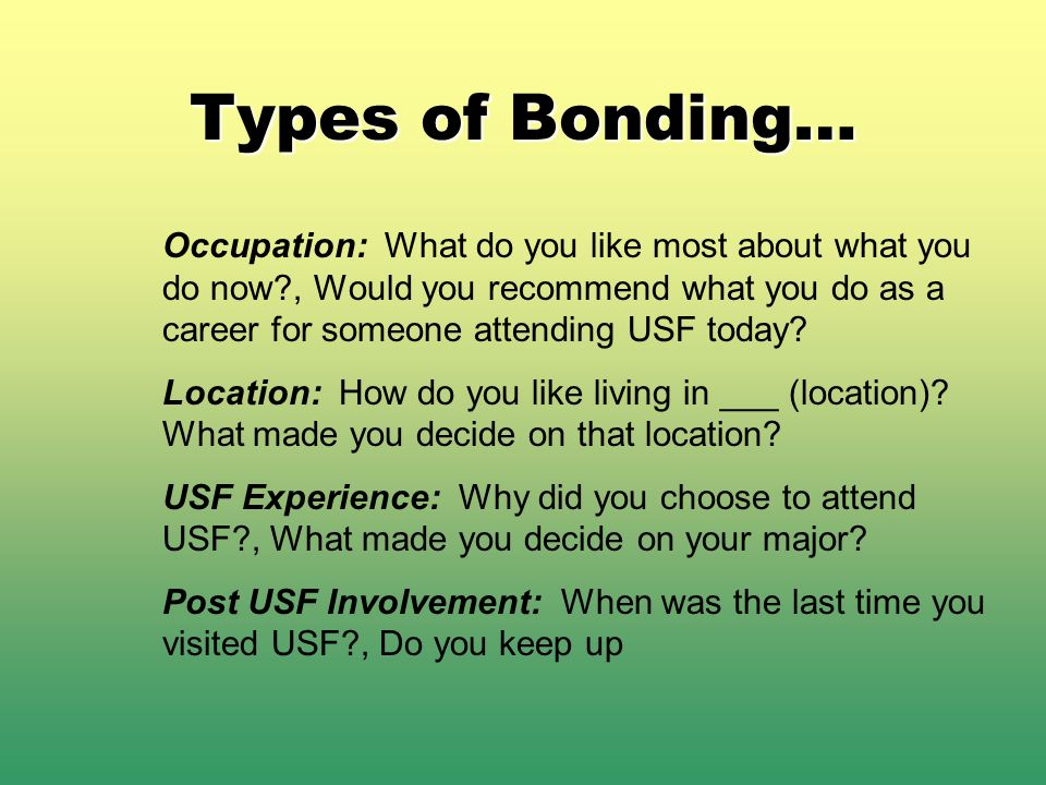 Types of Bonding…