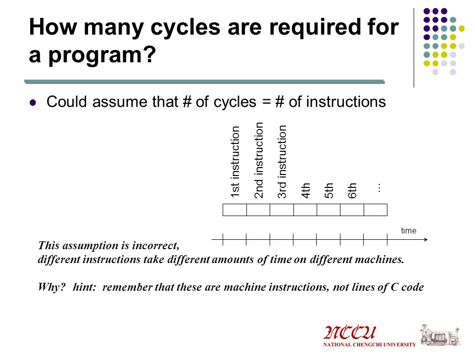 How many cycles are required for a program