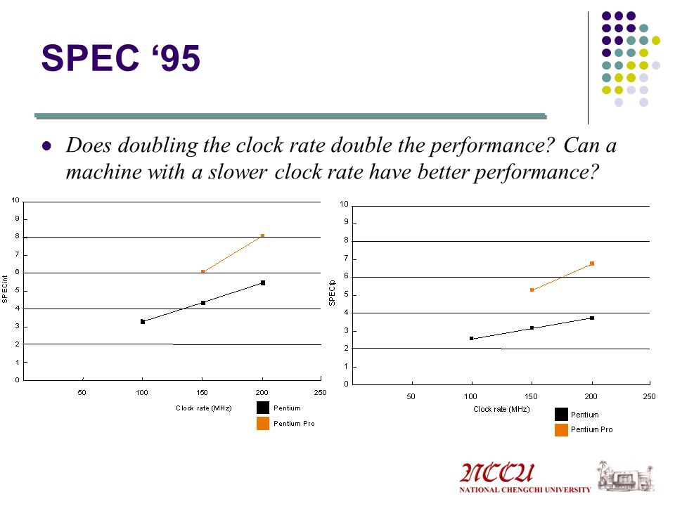 SPEC '95 Does doubling the clock rate double the performance.