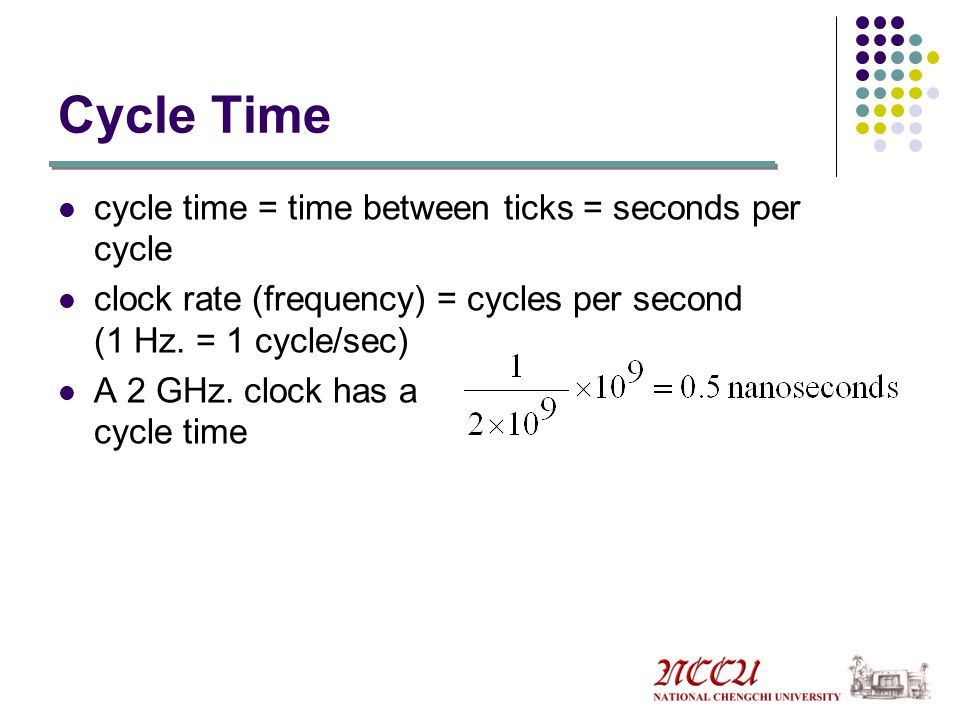 Cycle Time cycle time = time between ticks = seconds per cycle