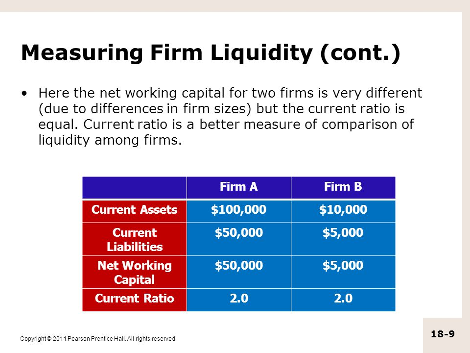 The principle of self-liquidating debt as a tool for managing firm liquidity