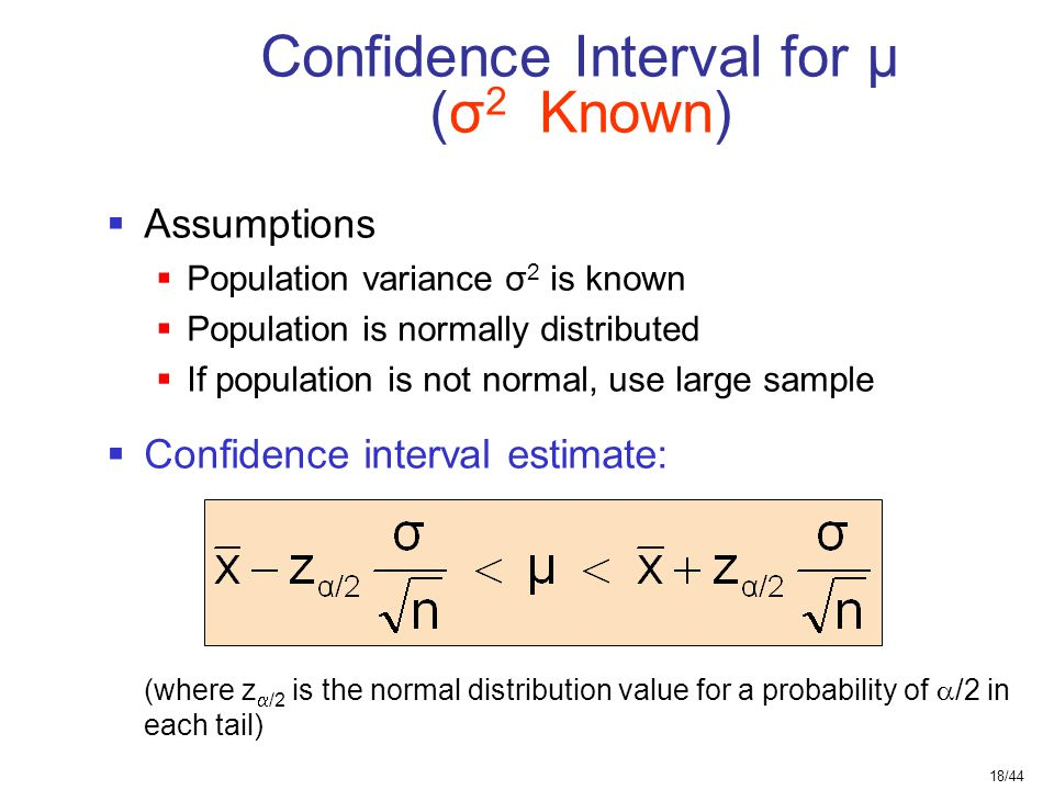 Confidence Interval for μ (σ2 Known)