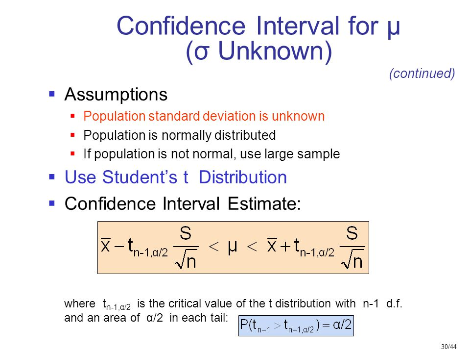 Confidence Interval for μ (σ Unknown)