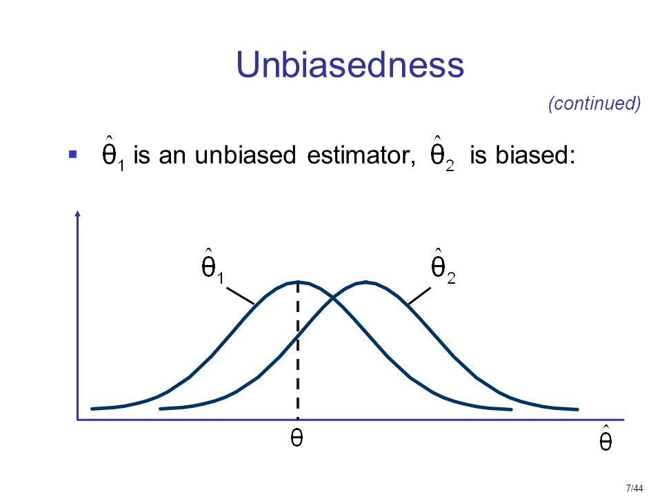 Unbiasedness (continued) is an unbiased estimator, is biased: