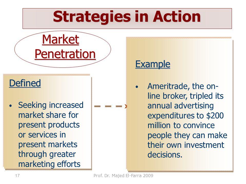define-market-penetration-mandy-blue-threesome