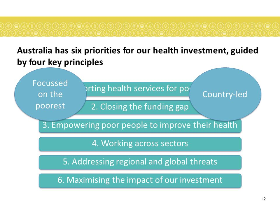 Australia has six priorities for our health investment, guided by four key principles
