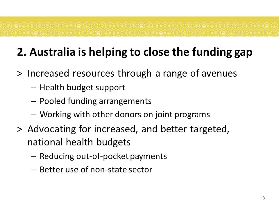 2. Australia is helping to close the funding gap