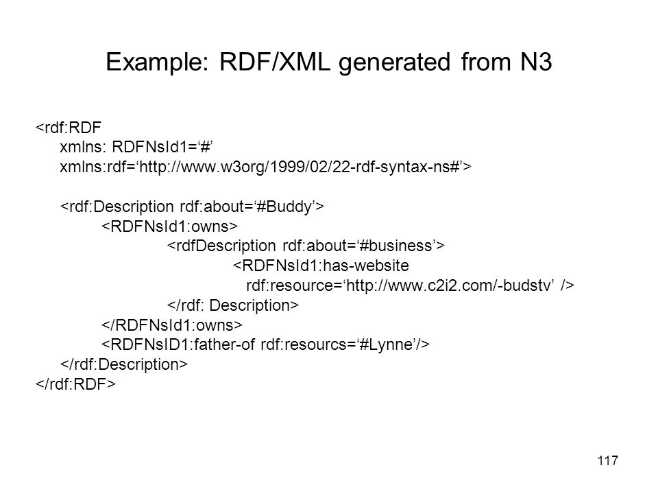 Example: RDF/XML generated from N3