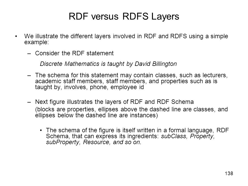 RDF versus RDFS Layers We illustrate the different layers involved in RDF and RDFS using a simple example: