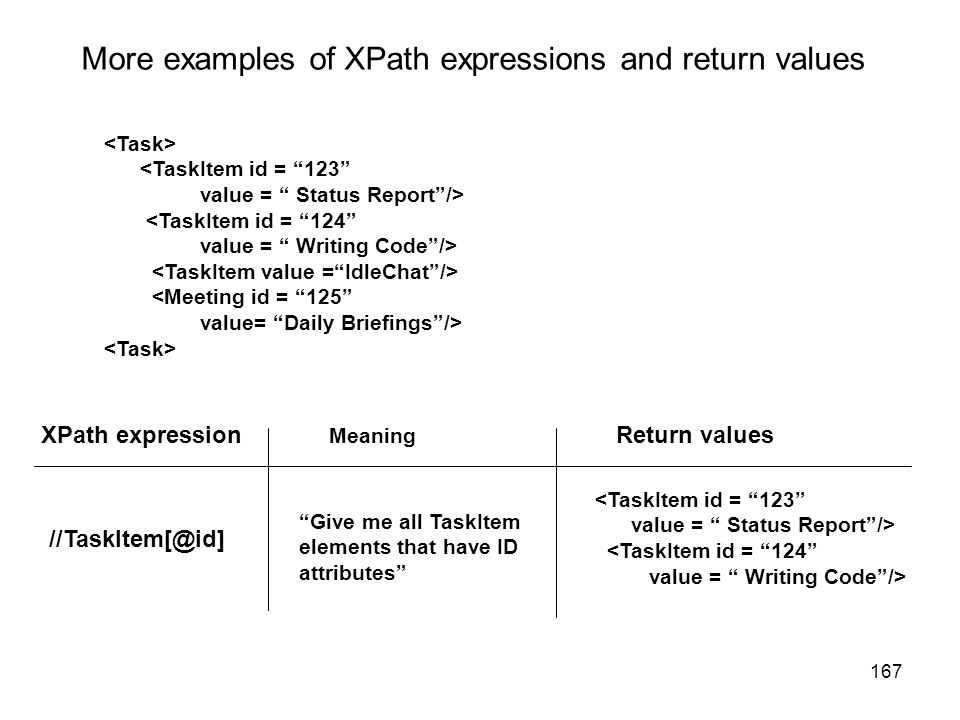 More examples of XPath expressions and return values