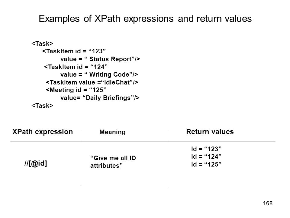 Examples of XPath expressions and return values