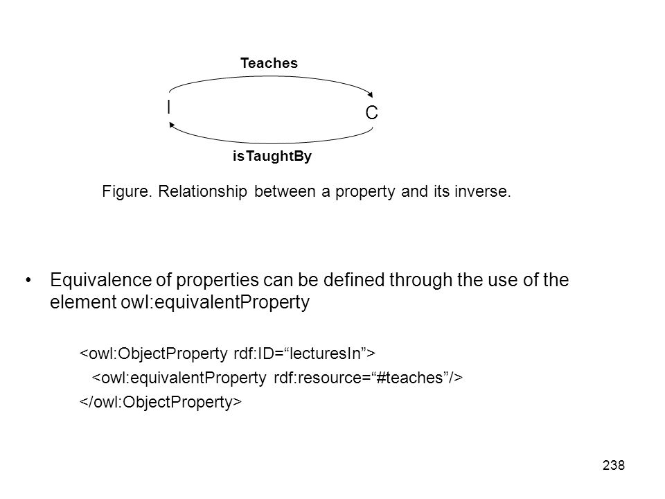 Teaches I. C. isTaughtBy. Figure. Relationship between a property and its inverse.