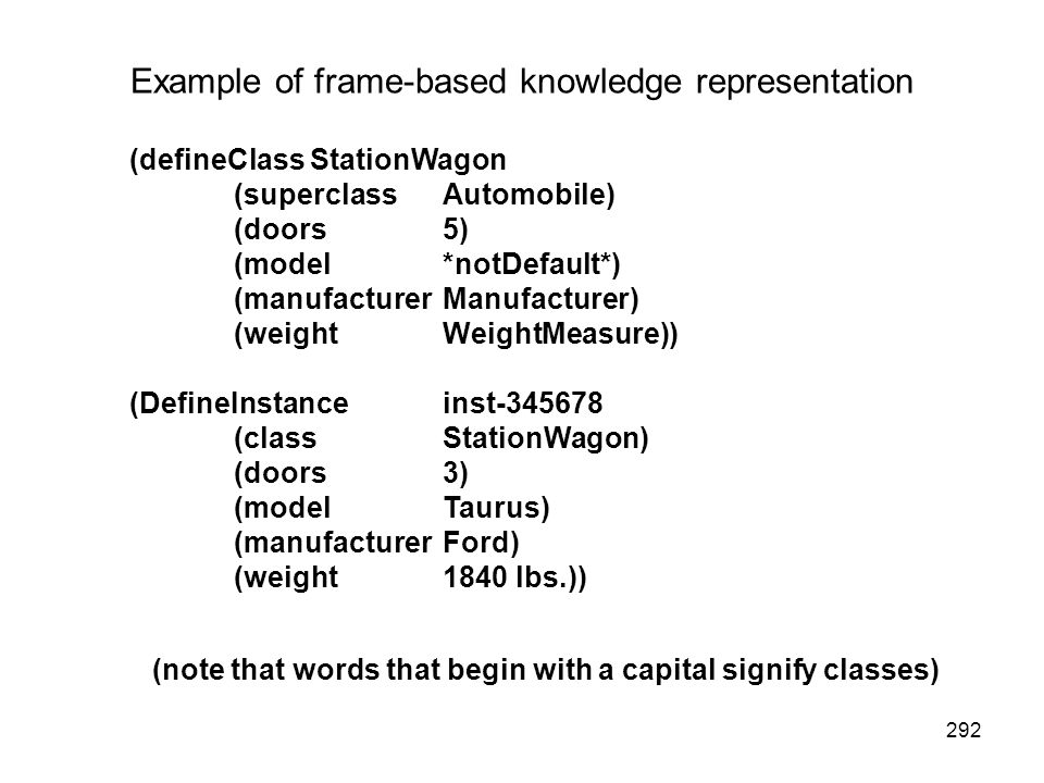 Example of frame-based knowledge representation