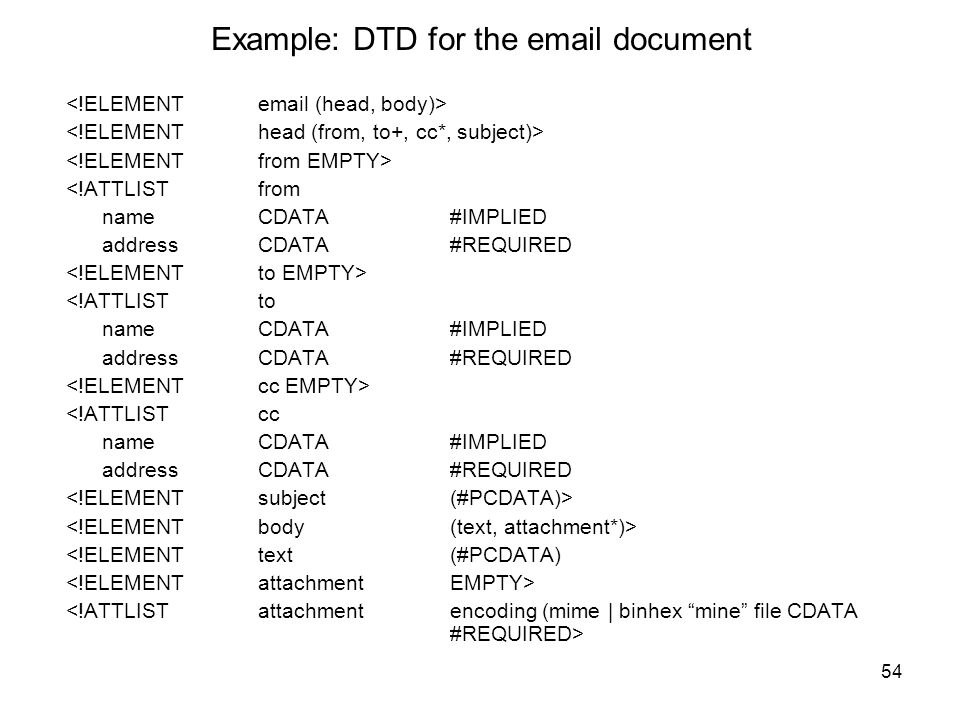 Example: DTD for the email document