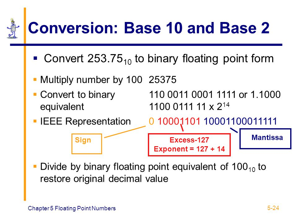 CHAPTER 5: Floating Point Numbers - ppt video online download