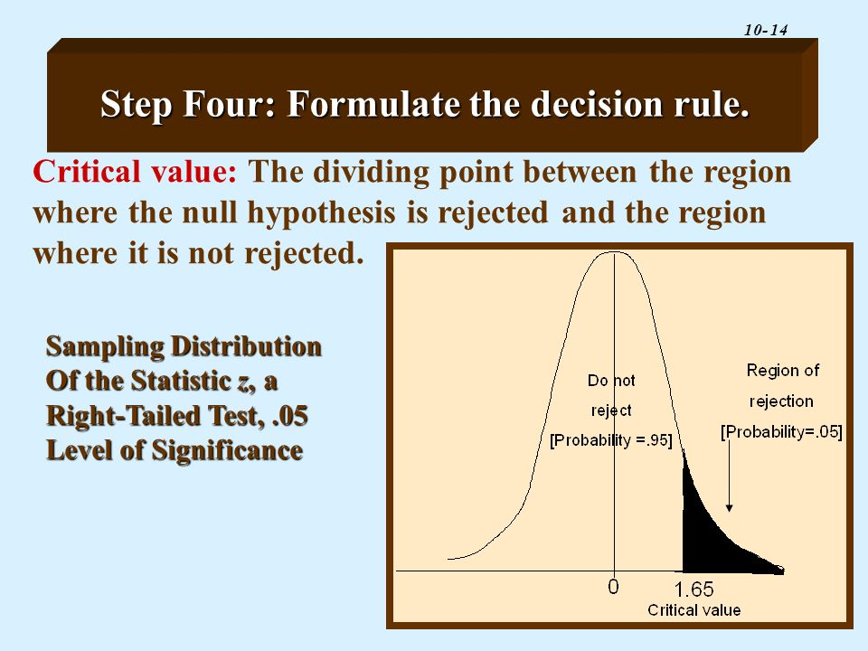 Step Four: Formulate the decision rule.