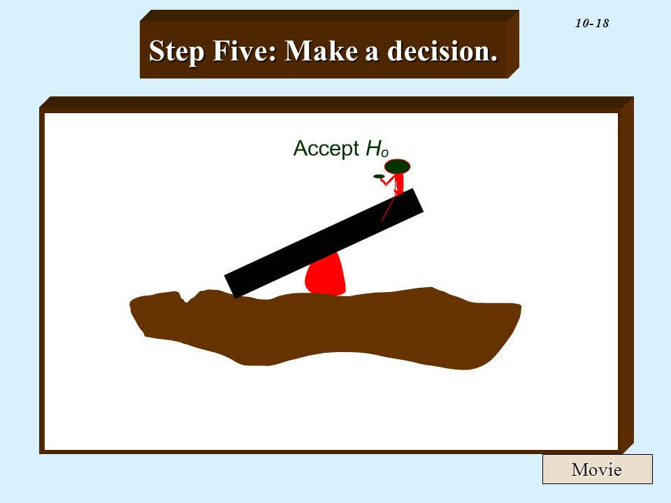 Step Five: Make a decision.