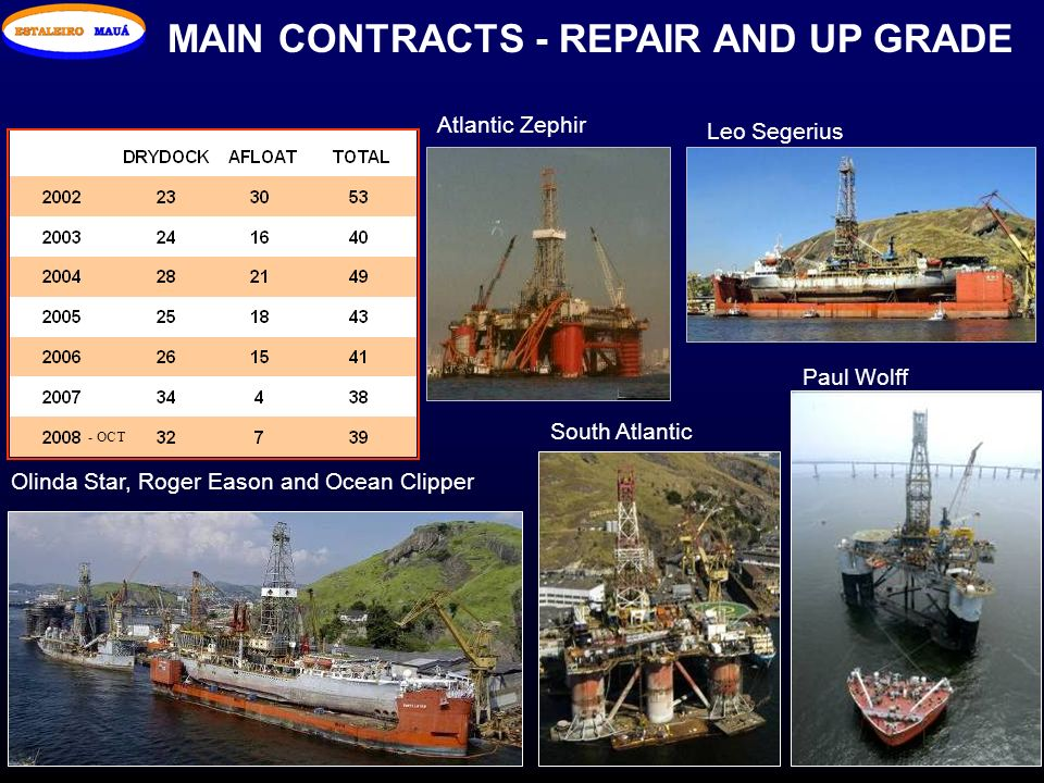 MAIN CONTRACTS - REPAIR AND UP GRADE