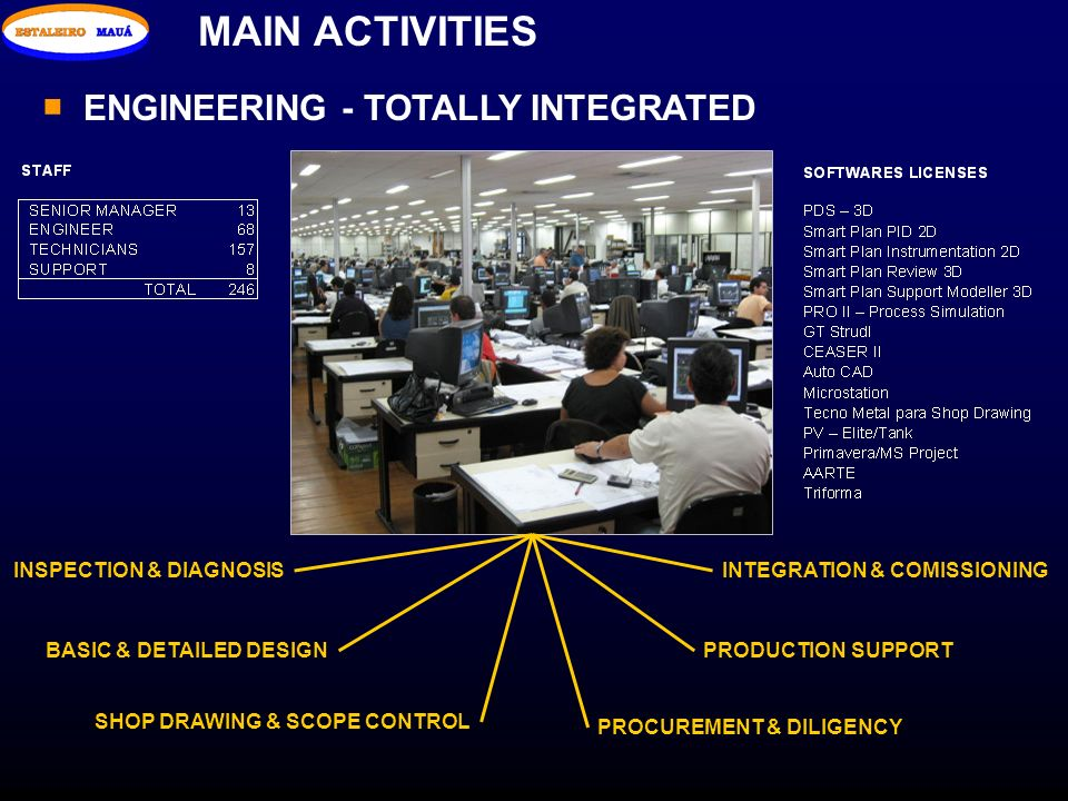 MAIN ACTIVITIES ENGINEERING - TOTALLY INTEGRATED