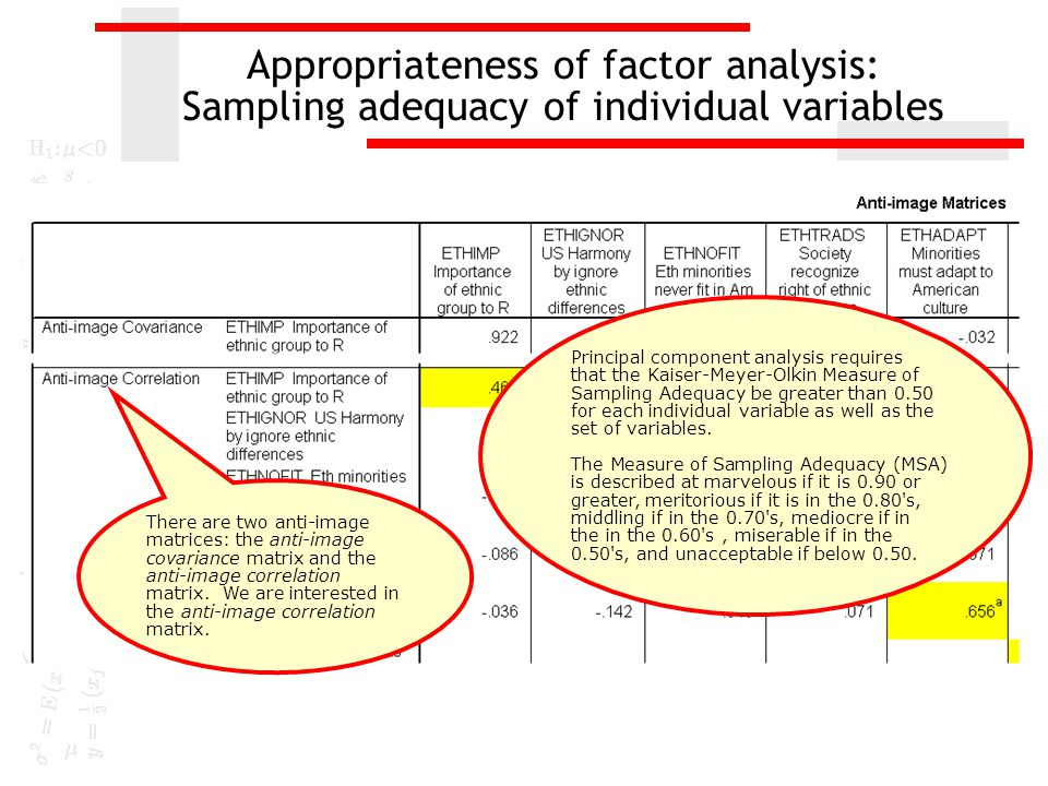 kmo measure of sampling adequacy