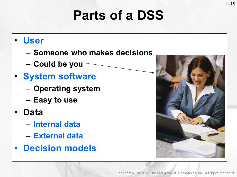 Parts of a DSS User System software Data Decision models