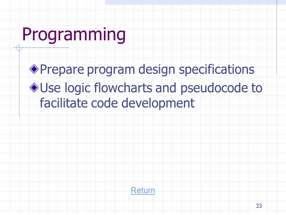 Programming Prepare program design specifications