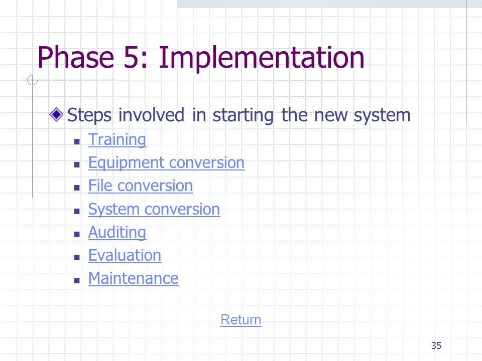 Phase 5: Implementation