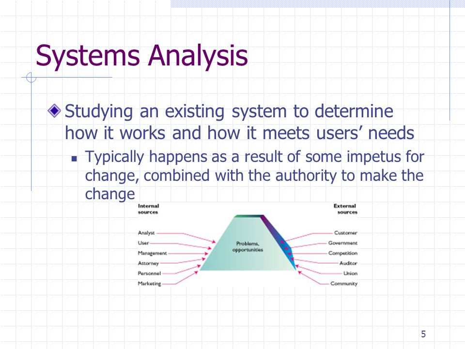 Systems Analysis Studying an existing system to determine how it works and how it meets users' needs.