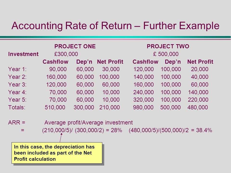 Accounting rate of return (arr) method example, formula.