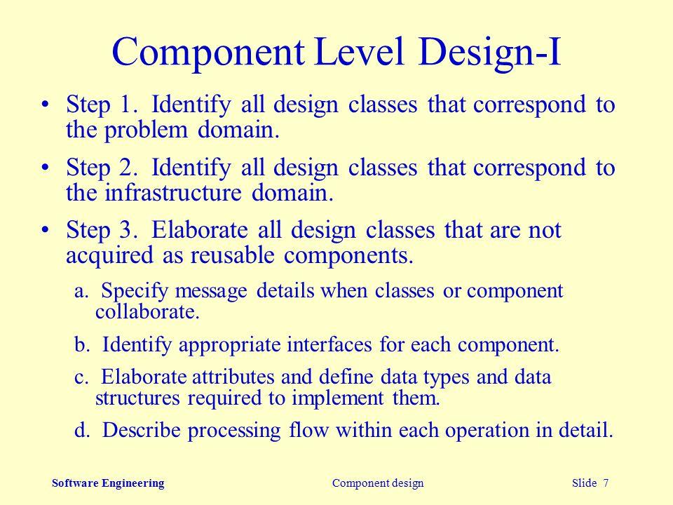 Component Level Design Ppt Download