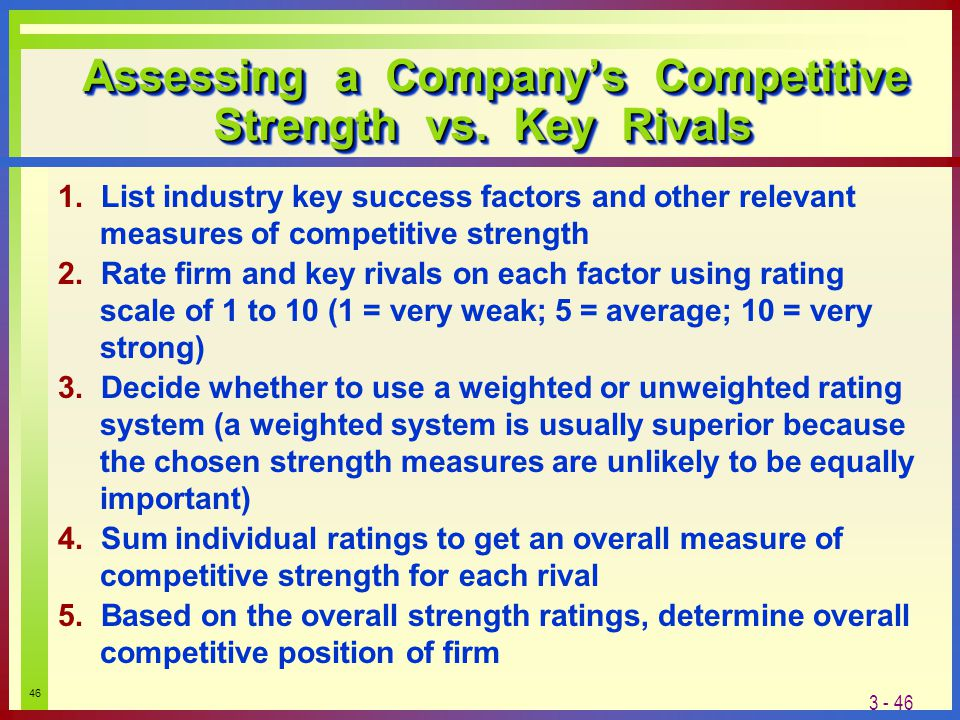 46 Assessing A Companys Competitive Strength