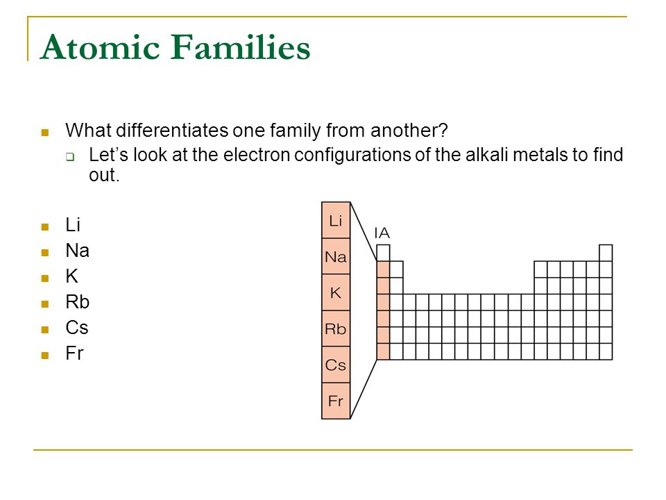 Atomic Families What differentiates one family from another Li Na K