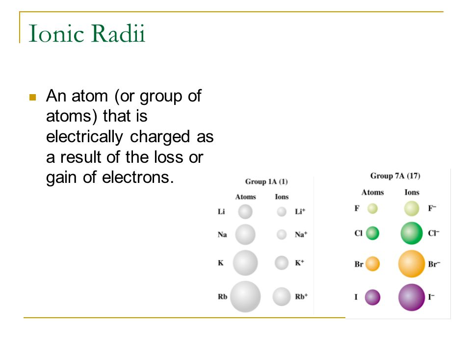Ionic Radii An atom (or group of atoms) that is electrically charged as a result of the loss or gain of electrons.