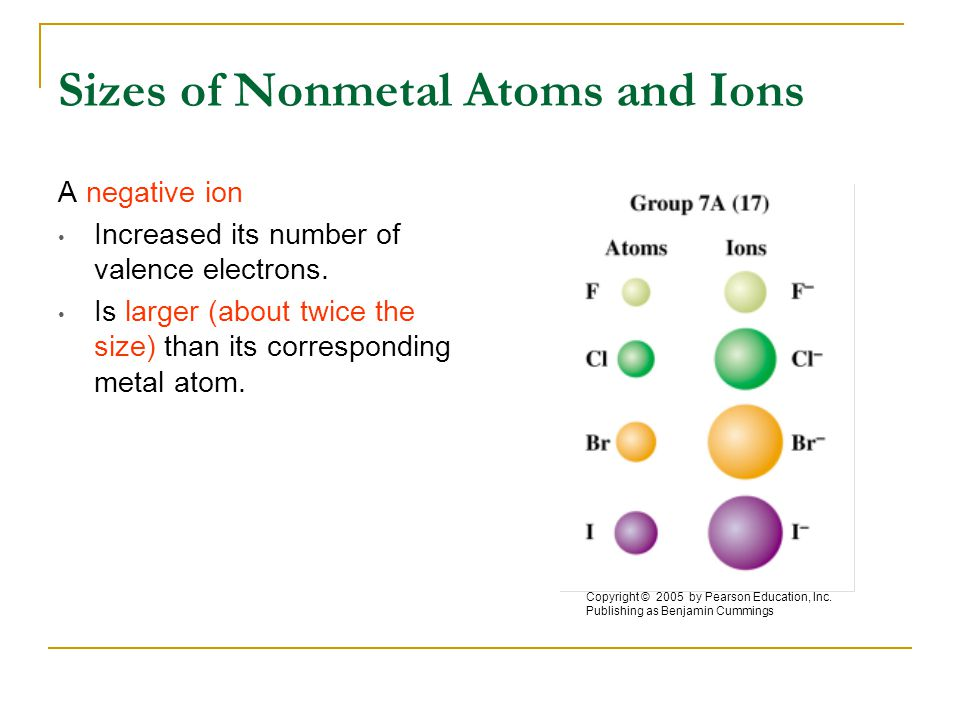 Sizes of Nonmetal Atoms and Ions