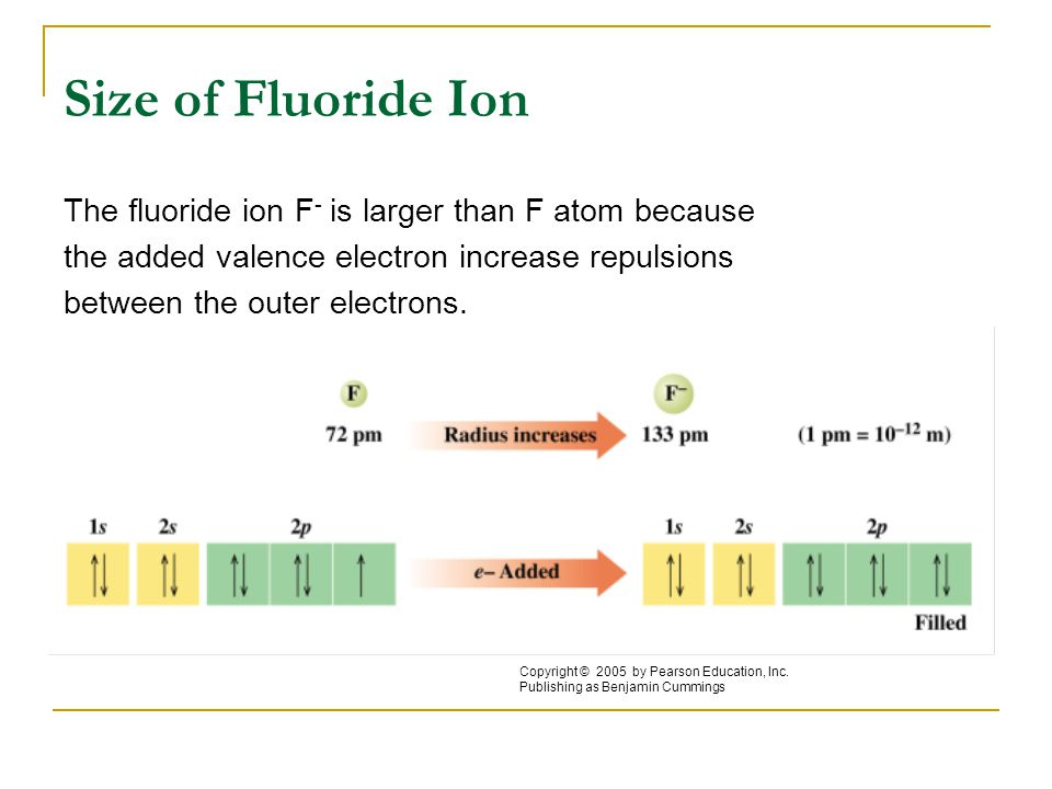 Size of Fluoride Ion The fluoride ion F- is larger than F atom because