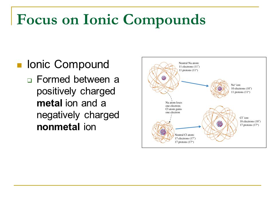 Focus on Ionic Compounds