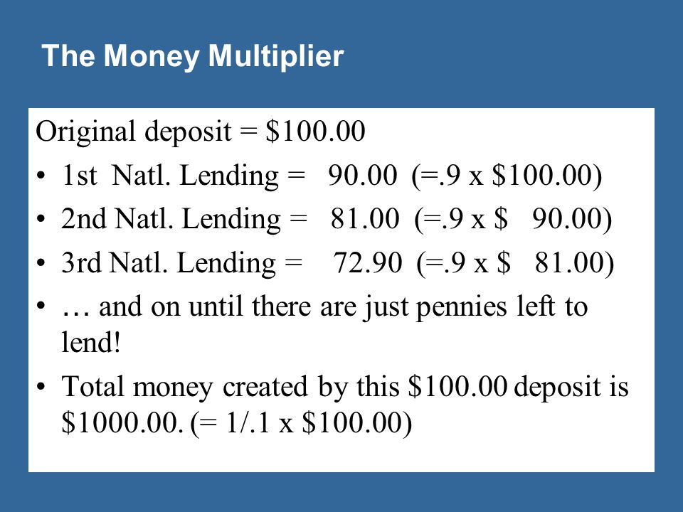 The money multiplier is the reciprocal of the reserve ratio: M = 1/R
