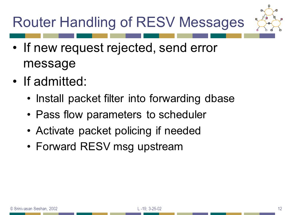 Router Handling of RESV Messages