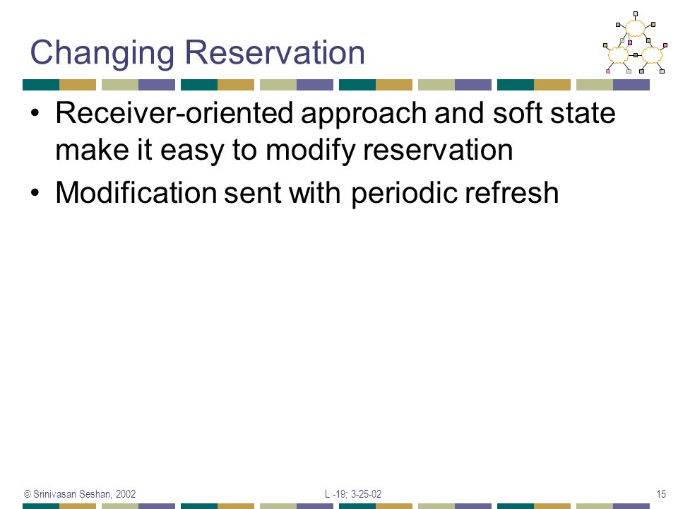 Changing Reservation Receiver-oriented approach and soft state make it easy to modify reservation. Modification sent with periodic refresh.