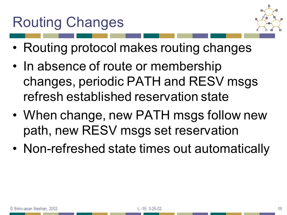 Routing Changes Routing protocol makes routing changes