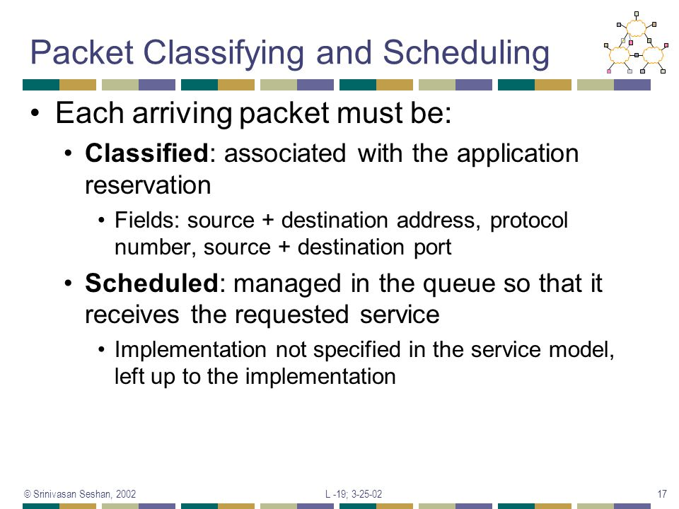 Packet Classifying and Scheduling