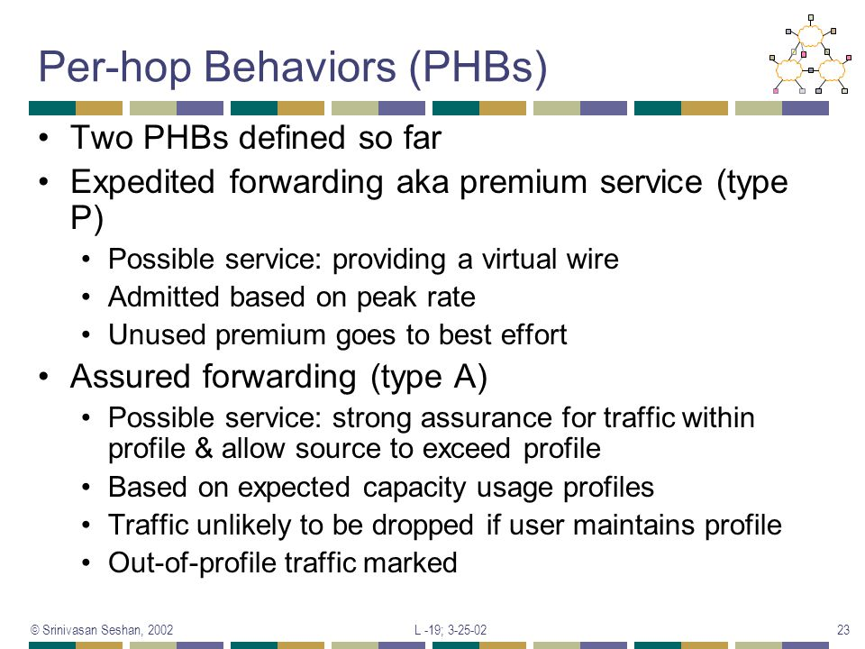 Per-hop Behaviors (PHBs)